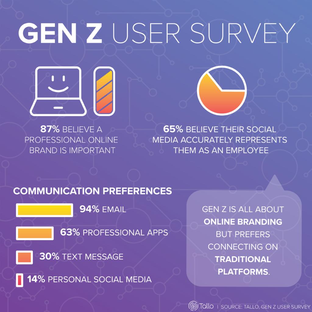 GenZ_Infographic
