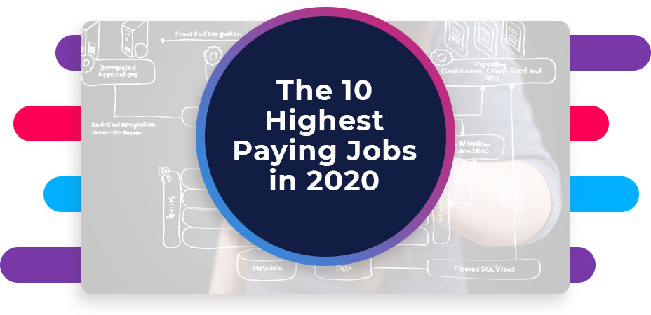 The 10 Highest Paying Jobs in 2020