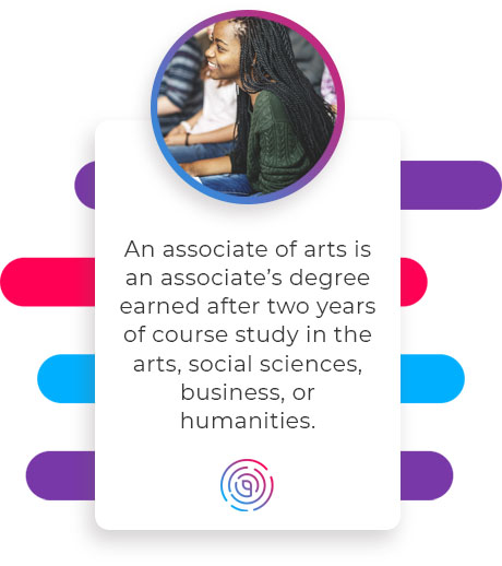 associate of arts degree quote