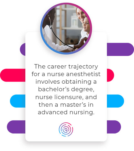 nurse anesthetist career quote