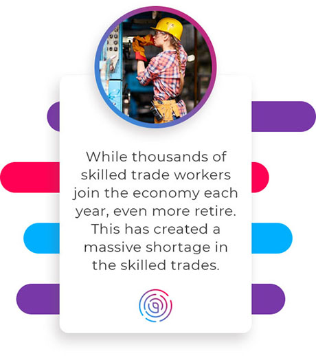 skilled trade workers-quote