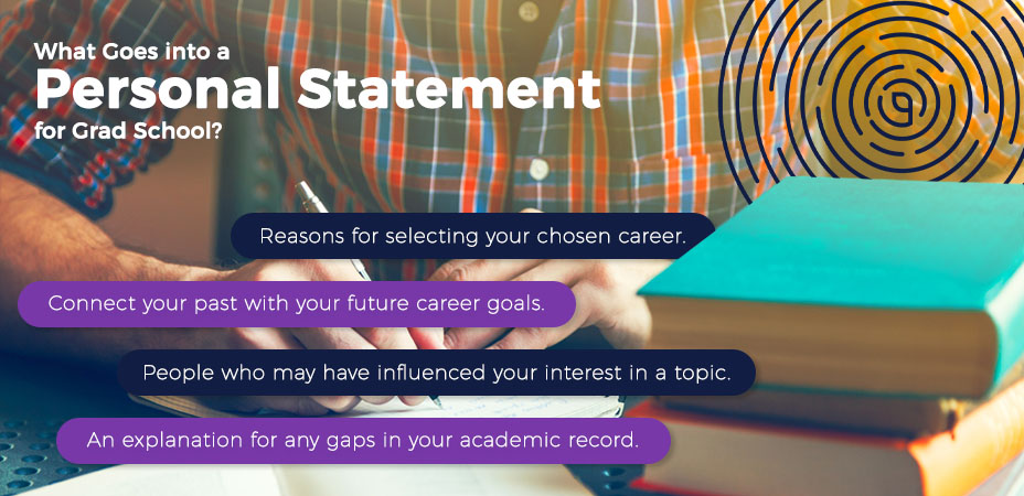 What Goes into a Personal Statement for Grad School