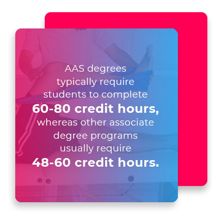 aas degree credit hours quote