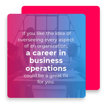 career business operations graphic