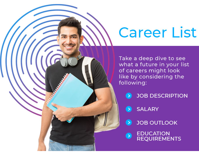 career list considerations graphic