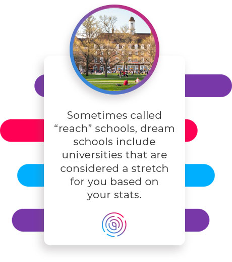 dream schools include colleges and universities