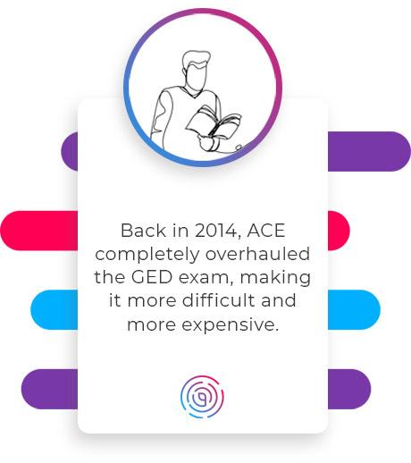 ged exam overhauled graphic