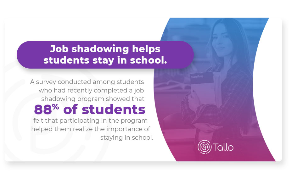 job shadowing helps students stay in school graphic