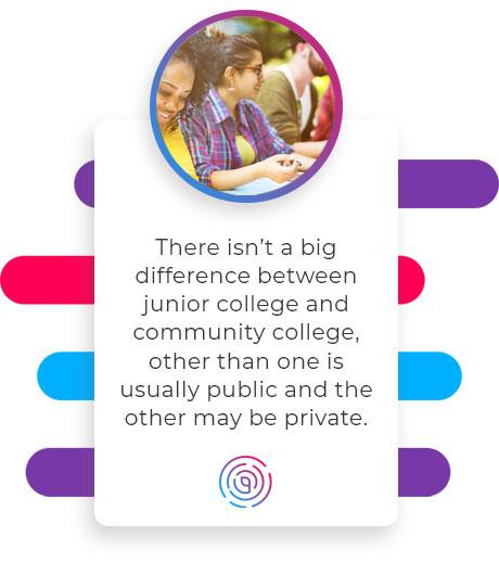 junior community college quote