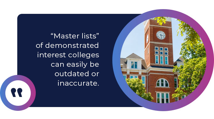master lists demonstrated interest colleges