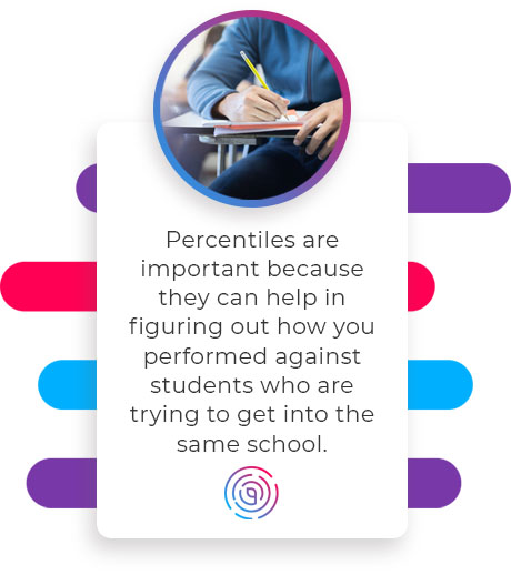 percentiles performance importance quote