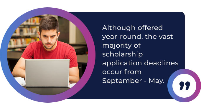 scholarship application deadlines quote