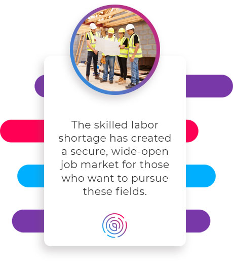 skilled labor shortage quote
