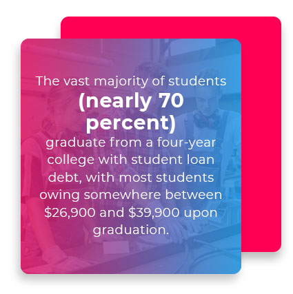 students graduate with debt quote