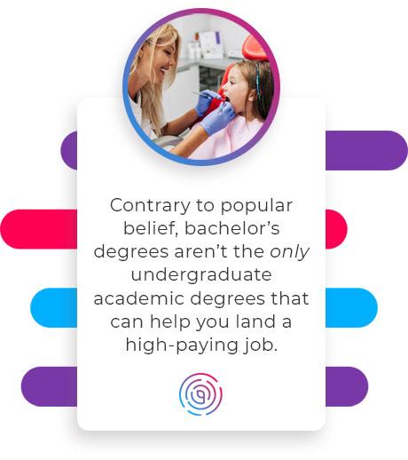 undergraduate academic degrees quote