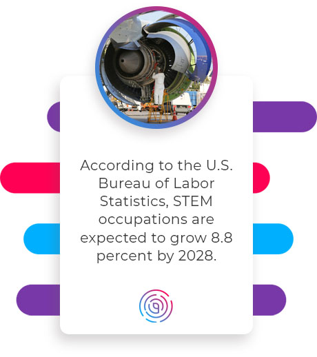 us bureau of labor stem occupations quote